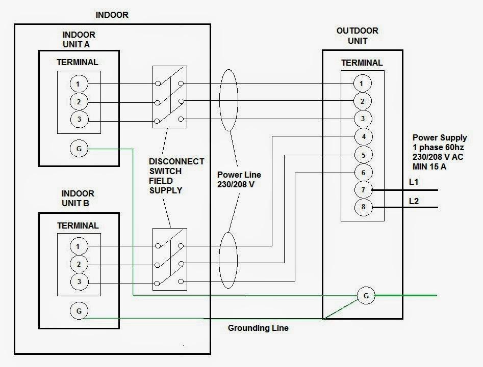 [GJFJ_338]  EK_3664] Aircon Mini Split Wiring Diagram Schematic Wiring | Lg Split Type Air Conditioner Wiring Diagram |  | Exxlu Opein Rele Alma Wigeg Vira Mohammedshrine Librar Wiring 101