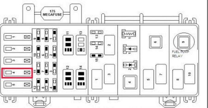 Tremendous 1999 Mountaineer Fuse Diagram Basic Electronics Wiring Diagram Wiring Cloud Xempagosophoxytasticioscodnessplanboapumohammedshrineorg