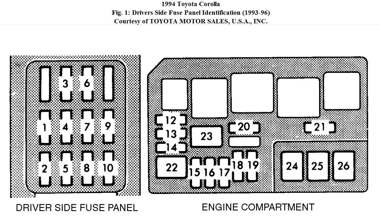 93 toyota fuse box - wiring diagrams justify grain-bark -  grain-bark.olimpiafirenze.it  grain-bark.olimpiafirenze.it