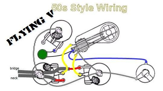 Admirable Gibson Les Paul 50S Wiring Diagram Wiring Diagram Tutorial Wiring Cloud Domeilariaidewilluminateatxorg