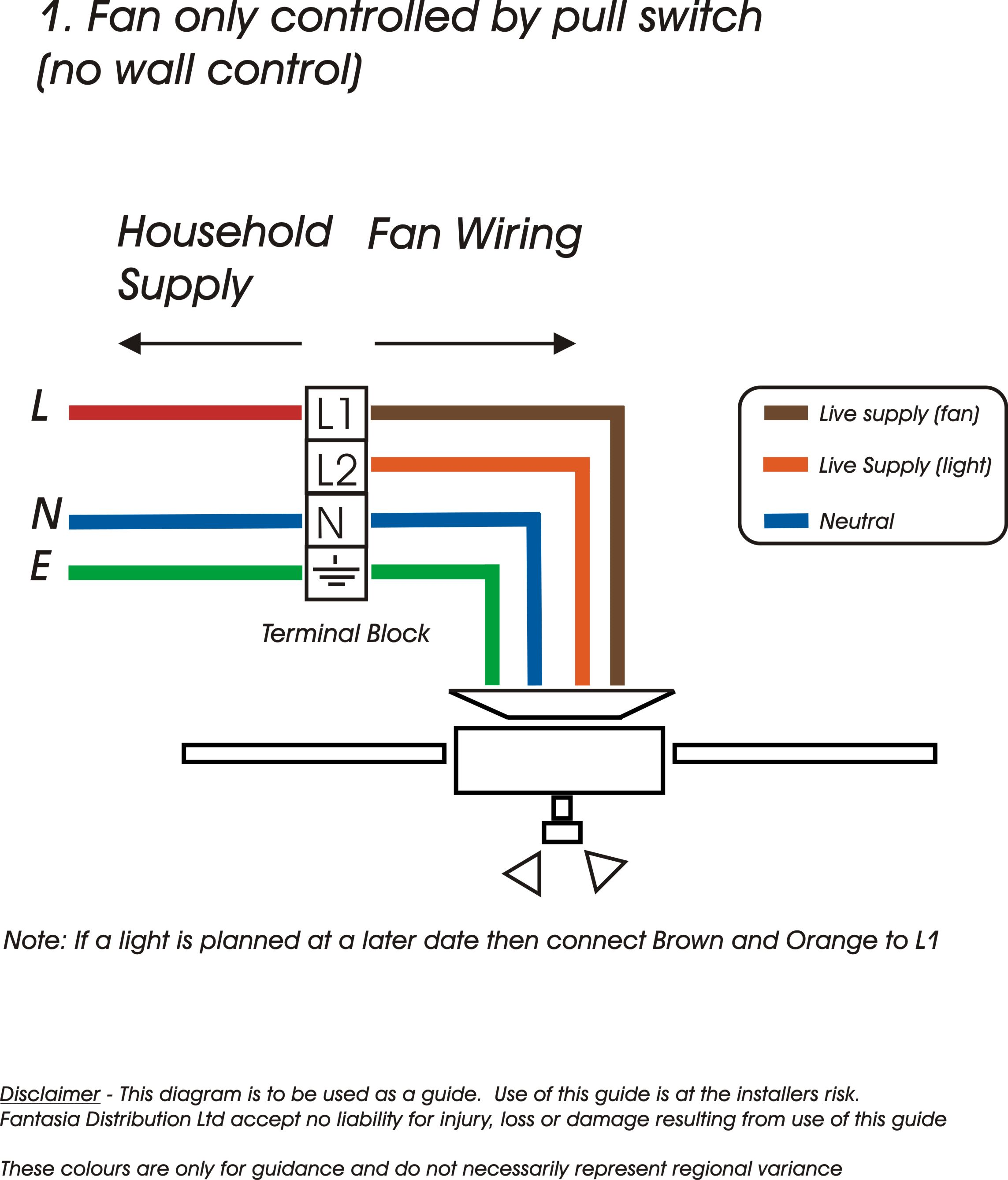 Awesome Ceiling Fan Diagram Wiring Basic Electronics Wiring Diagram Wiring Cloud Licukshollocom