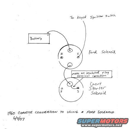 Simple Chevy 350 Starter Wiring Diagram from static-assets.imageservice.cloud